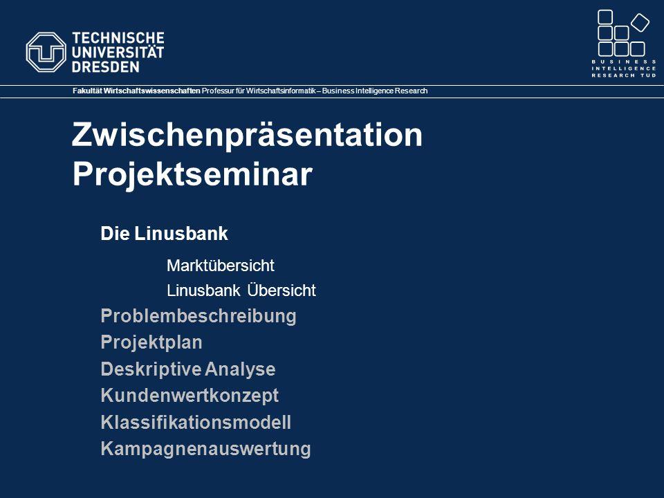Marktübersicht Die Linusbank Problembeschreibung Projektplan