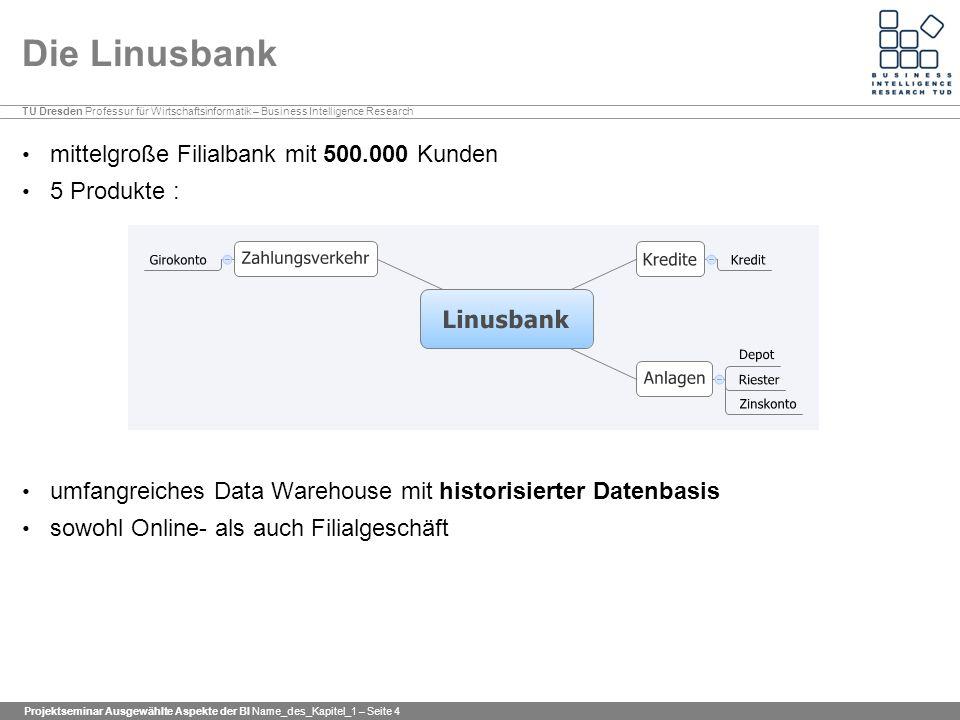 Die Linusbank mittelgroße Filialbank mit 500.000 Kunden 5 Produkte :