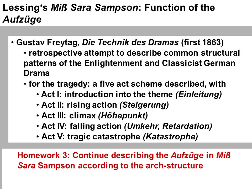 Lessing's Miß Sara Sampson: Function of the Aufzüge