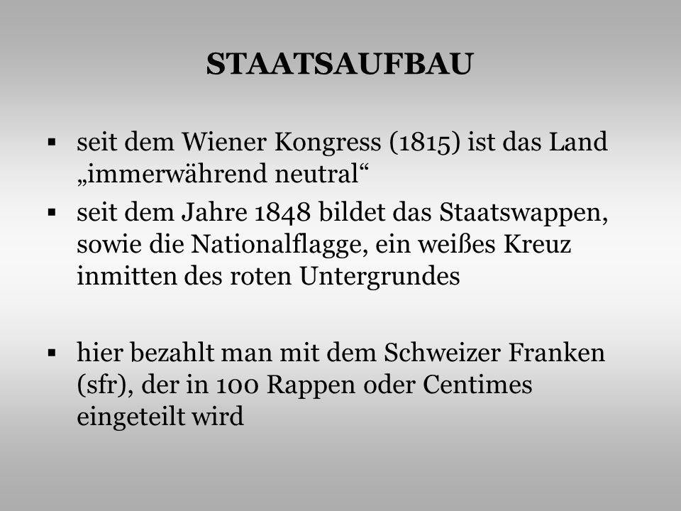"""STAATSAUFBAU seit dem Wiener Kongress (1815) ist das Land """"immerwährend neutral"""