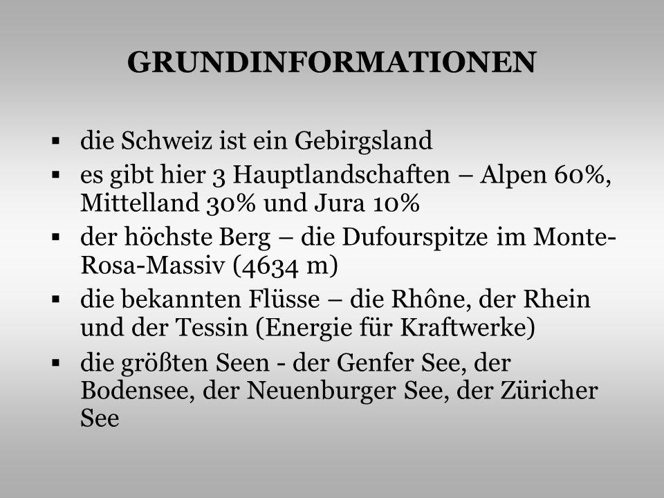 GRUNDINFORMATIONEN die Schweiz ist ein Gebirgsland