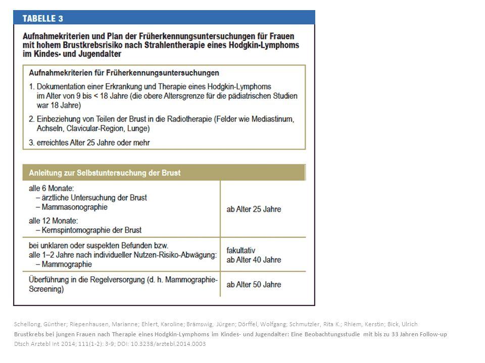 Schellong, Günther; Riepenhausen, Marianne; Ehlert, Karoline; Brämswig, Jürgen; Dörffel, Wolfgang; Schmutzler, Rita K.; Rhiem, Kerstin; Bick, Ulrich