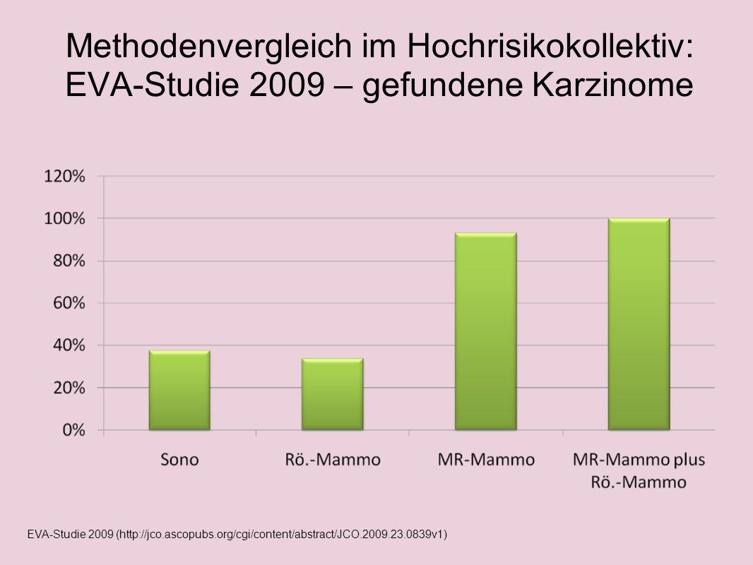 Methodenvergleich im Hochrisikokollektiv: EVA-Studie 2009 – gefundene Karzinome