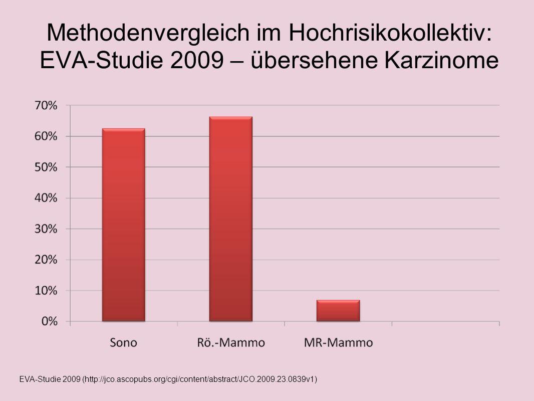 Methodenvergleich im Hochrisikokollektiv: EVA-Studie 2009 – übersehene Karzinome