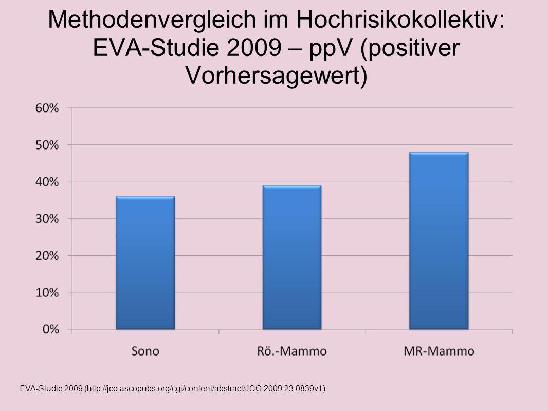Methodenvergleich im Hochrisikokollektiv: EVA-Studie 2009 – ppV (positiver Vorhersagewert)