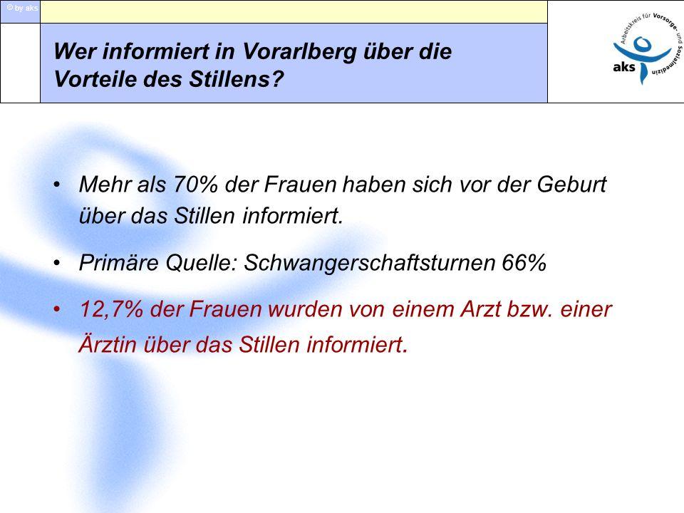 Wer informiert in Vorarlberg über die Vorteile des Stillens
