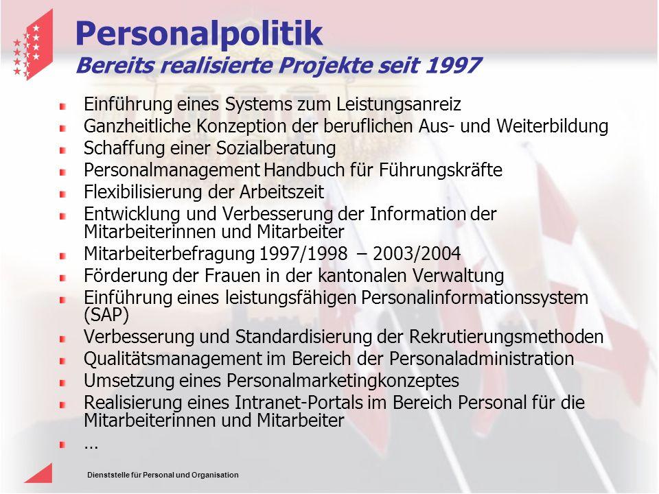 Personalpolitik Bereits realisierte Projekte seit 1997