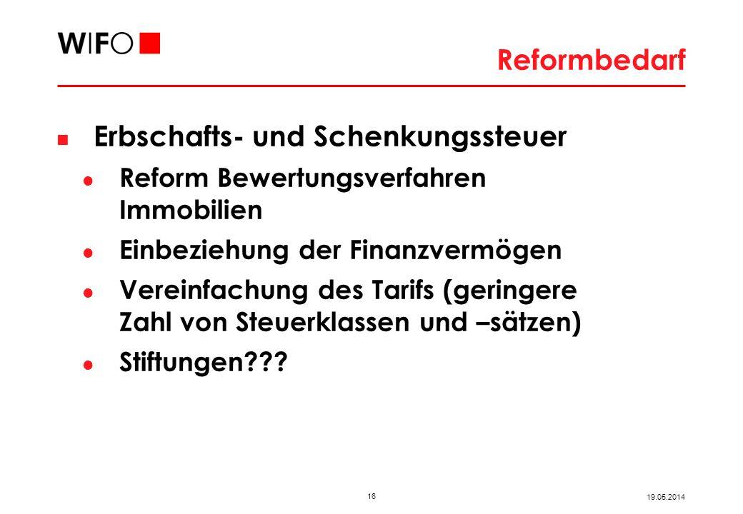 Grundsteuer Reformbedarf