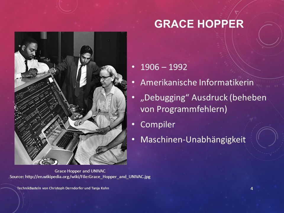 Grace Hopper 1906 – 1992 Amerikanische Informatikerin