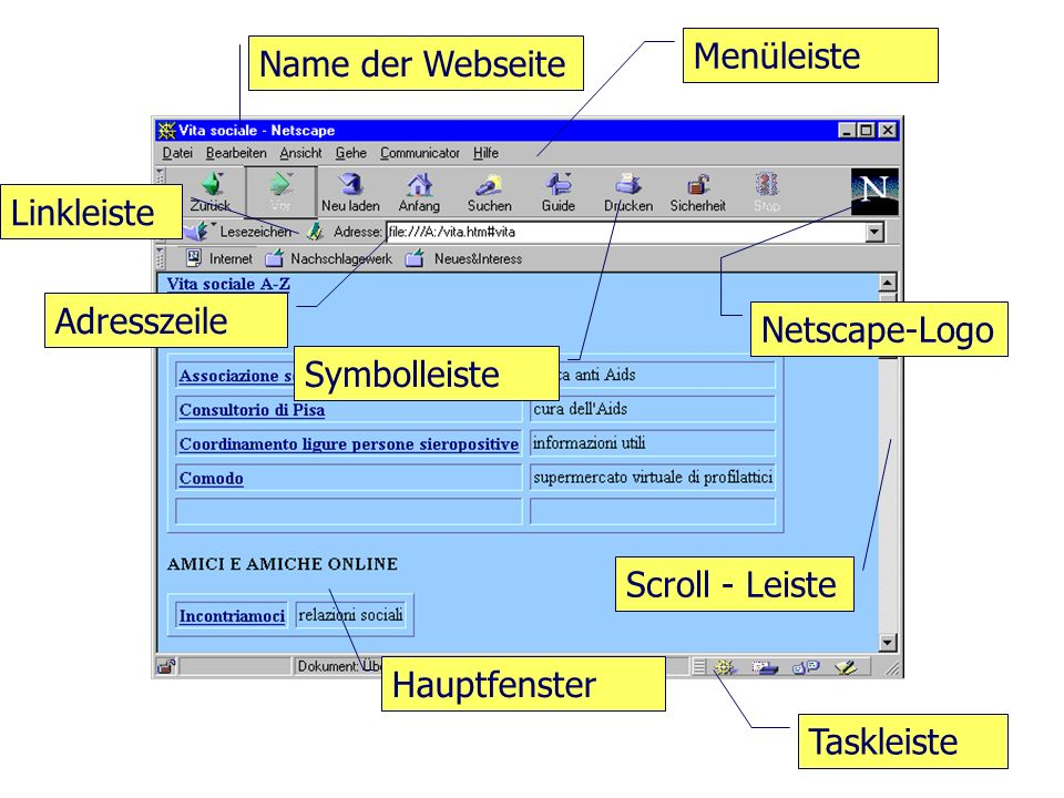 Communicator von Netscape
