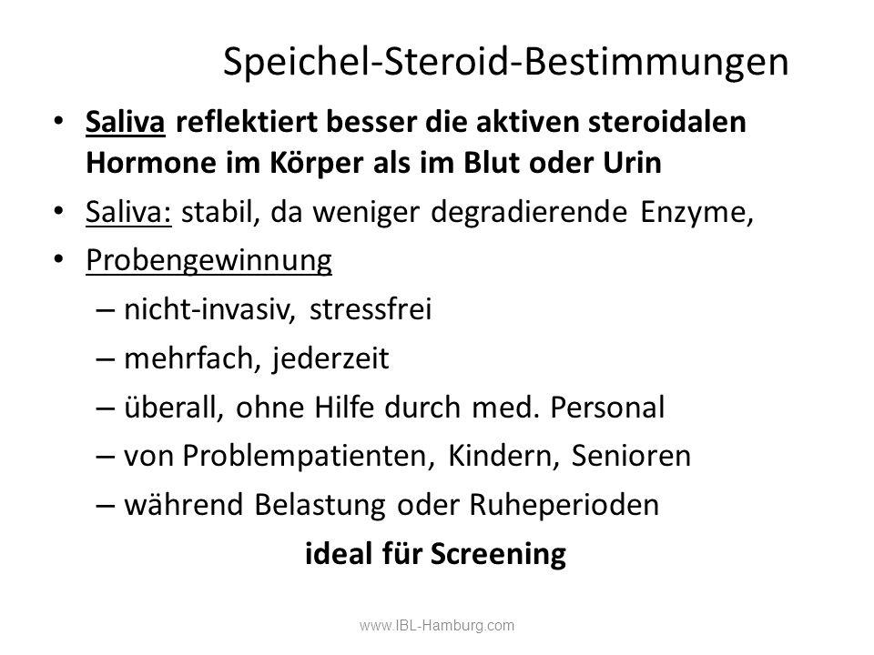 Speichel-Steroid-Bestimmungen