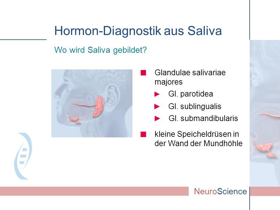 Hormon-Diagnostik aus Saliva