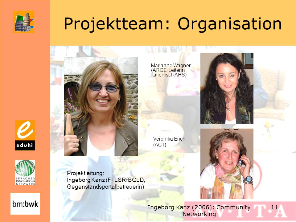Projektteam: Organisation