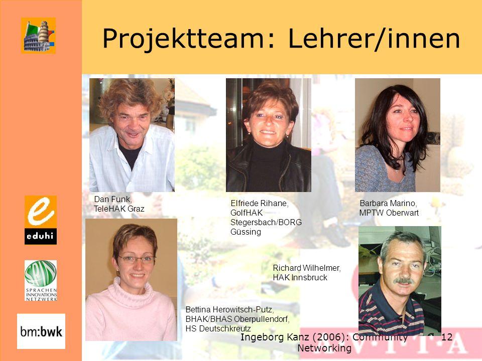 Projektteam: Lehrer/innen