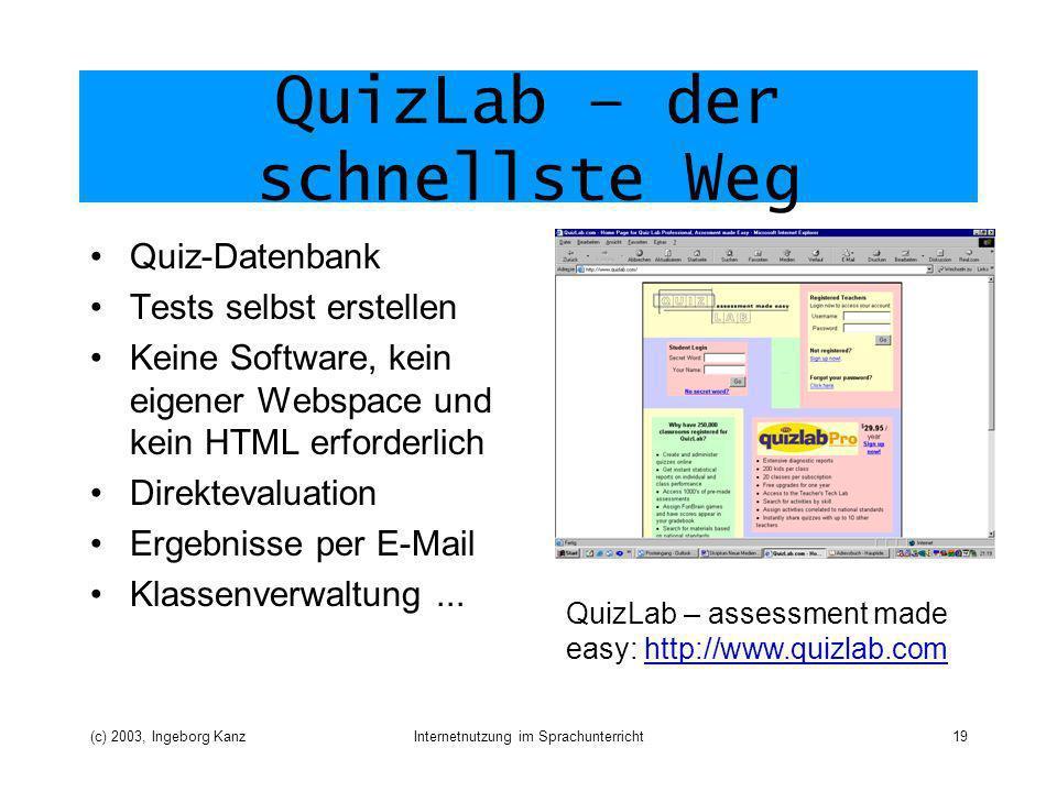 QuizLab – der schnellste Weg
