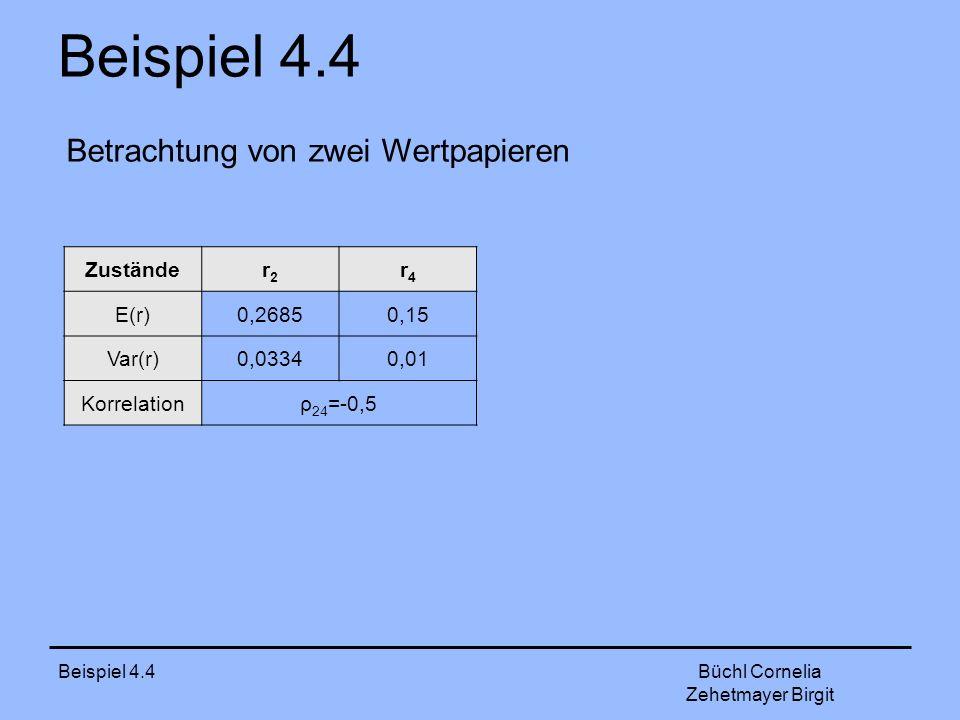 Beispiel 4.4 Betrachtung von zwei Wertpapieren Zustände r2 r4 E(r)