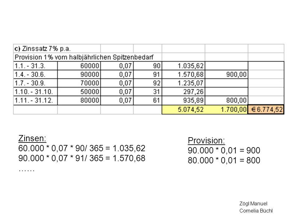 Zinsen: 60.000 * 0,07 * 90/ 365 = 1.035,62 90.000 * 0,07 * 91/ 365 = 1.570,68 …… Provision: 90.000 * 0,01 = 900 80.000 * 0,01 = 800.