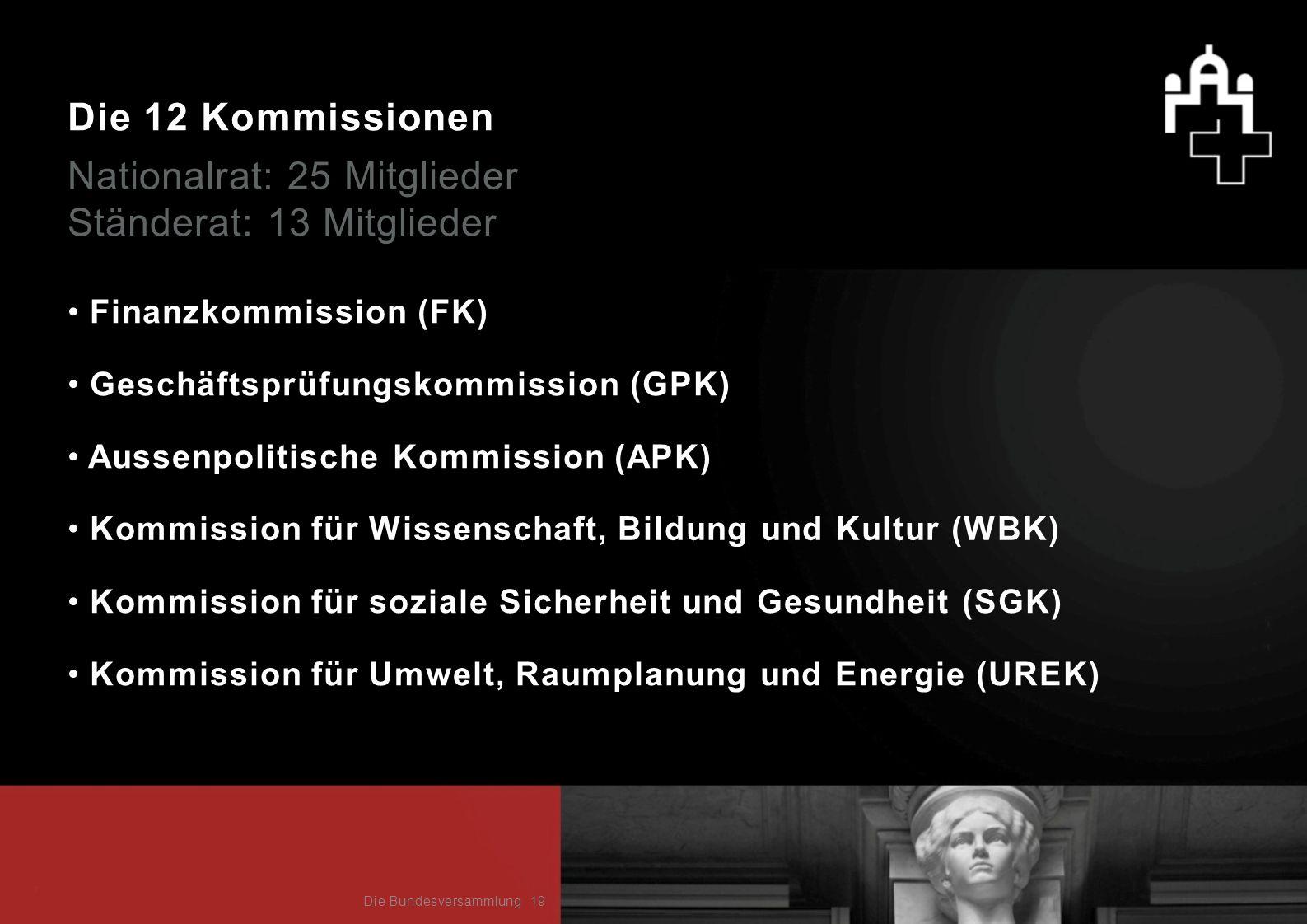 Nationalrat: 25 Mitglieder Ständerat: 13 Mitglieder