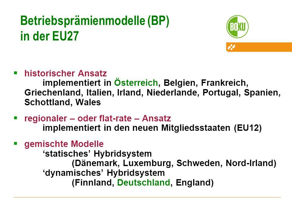Betriebsprämienmodelle (BP) in der EU27