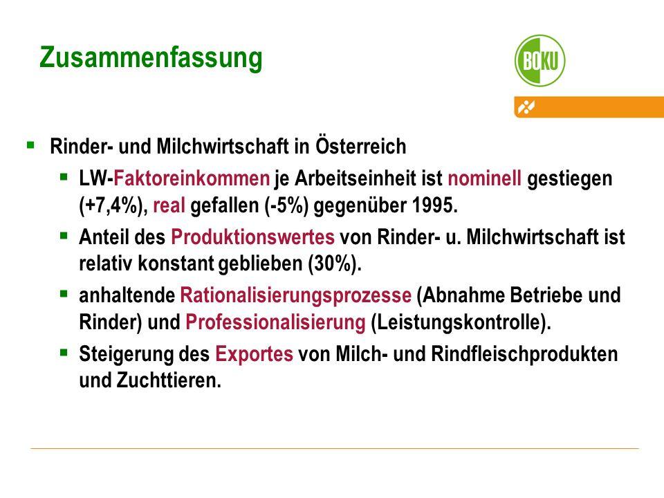 Zusammenfassung Rinder- und Milchwirtschaft in Österreich