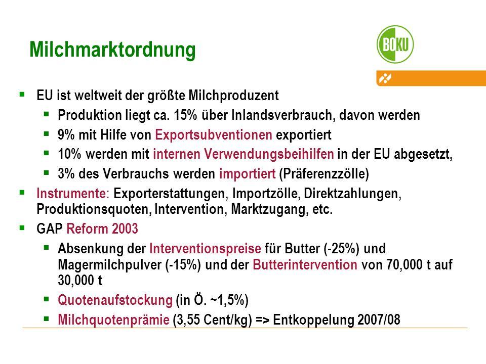Milchmarktordnung EU ist weltweit der größte Milchproduzent