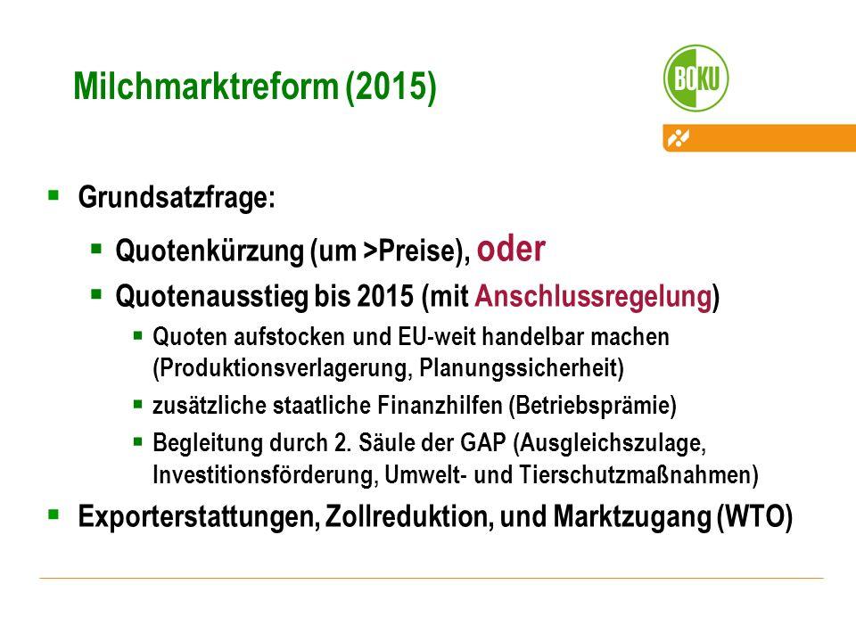 Milchmarktreform (2015) Grundsatzfrage: