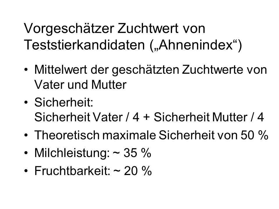 """Vorgeschätzer Zuchtwert von Teststierkandidaten (""""Ahnenindex )"""