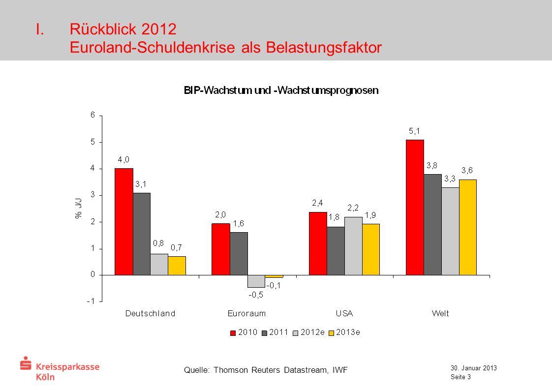 Rückblick 2012 Euroland-Schuldenkrise als Belastungsfaktor