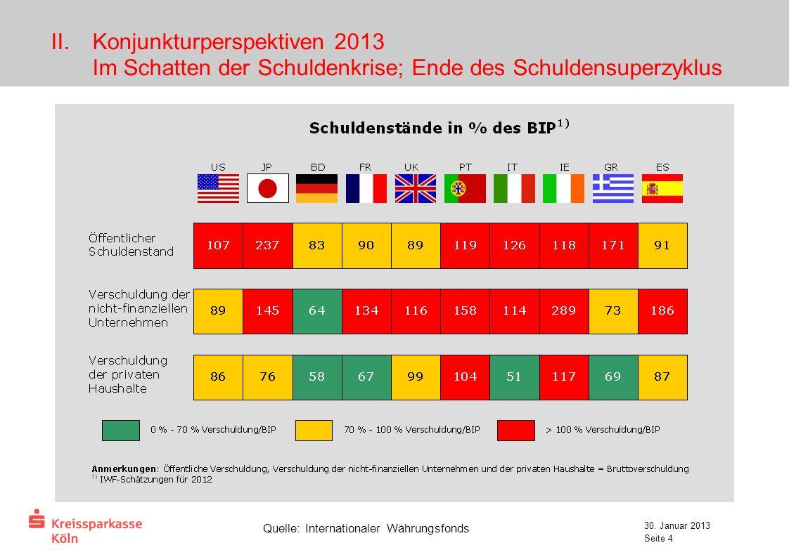 Konjunkturperspektiven 2013 Im Schatten der Schuldenkrise; Ende des Schuldensuperzyklus
