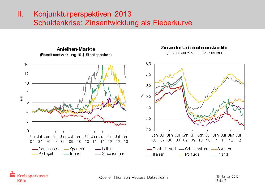 Konjunkturperspektiven 2013 Schuldenkrise: Zinsentwicklung als Fieberkurve
