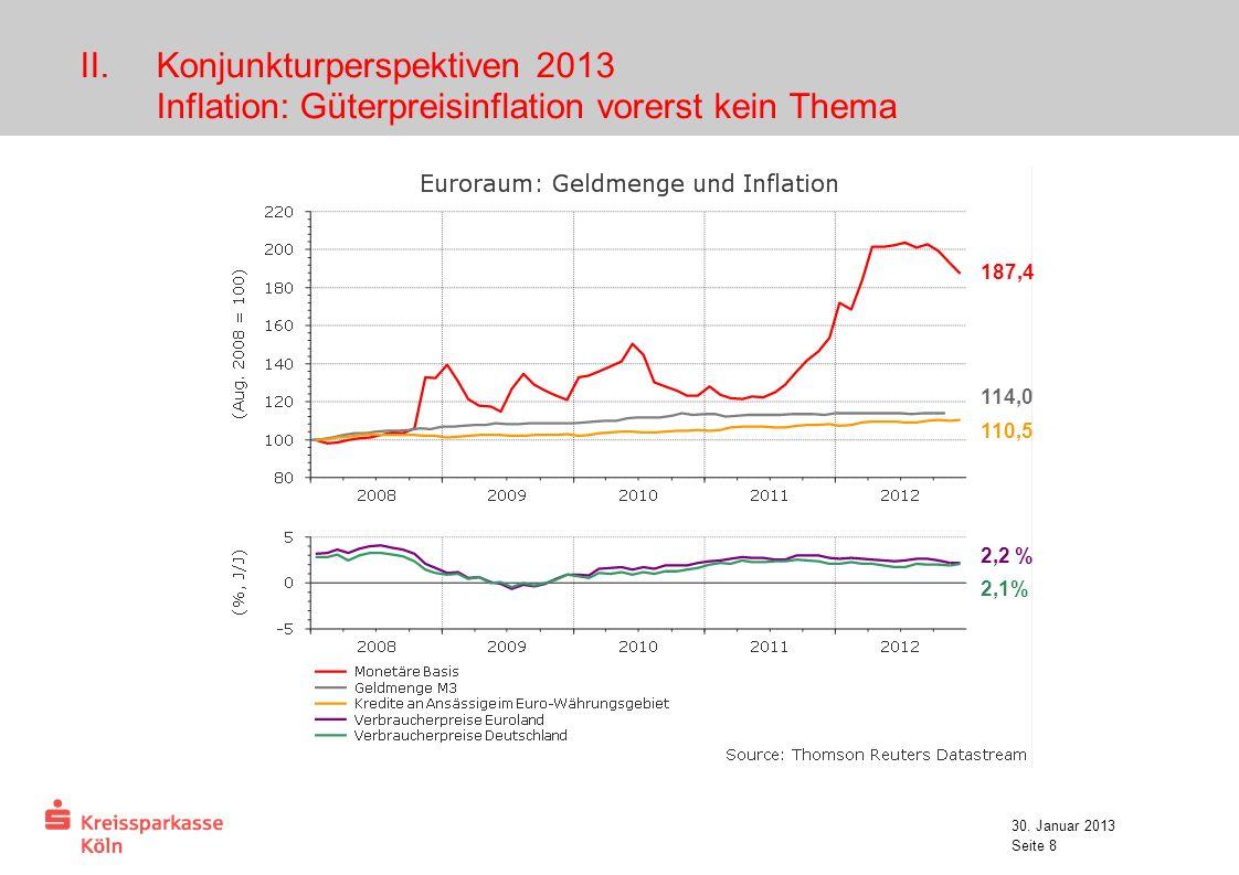 Konjunkturperspektiven 2013 Inflation: Güterpreisinflation vorerst kein Thema