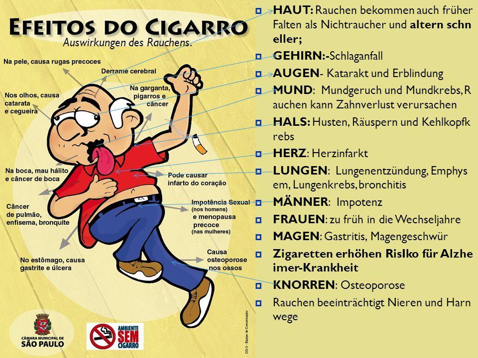 HAUT: Rauchen bekommen auch früher Falten als Nichtraucher und altern schneller;