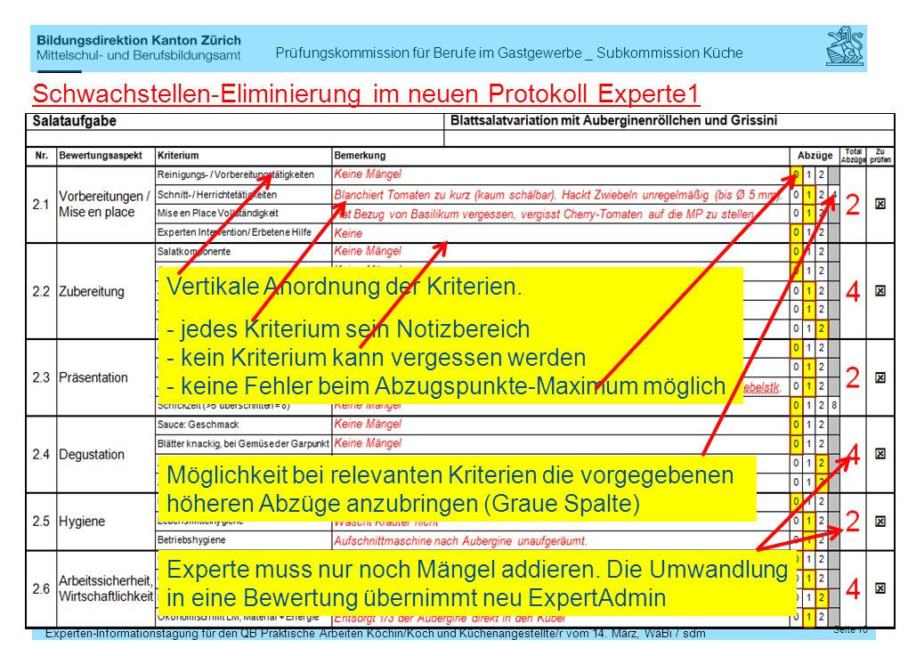 Schwachstellen-Eliminierung im neuen Protokoll Experte1