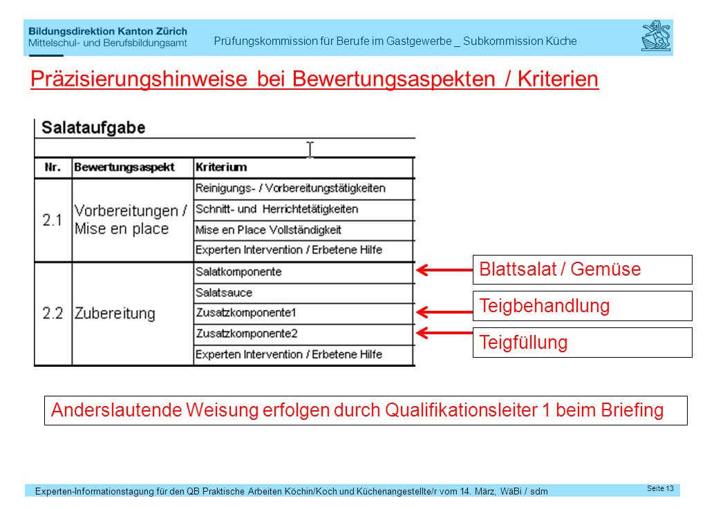 Präzisierungshinweise bei Bewertungsaspekten / Kriterien