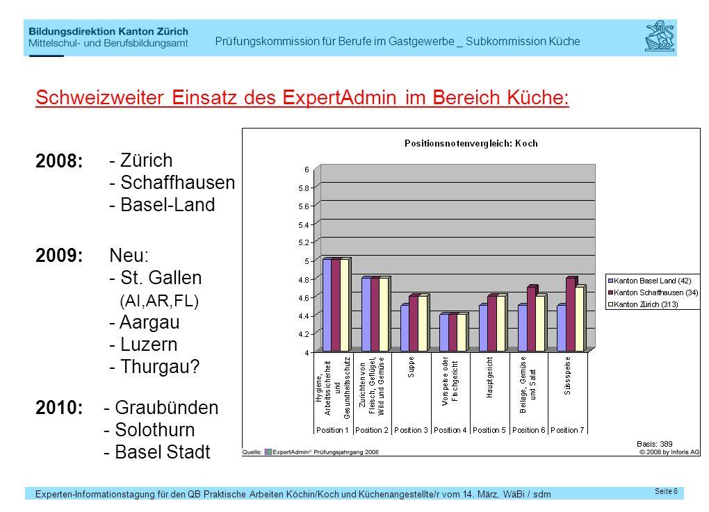 Schweizweiter Einsatz des ExpertAdmin im Bereich Küche: