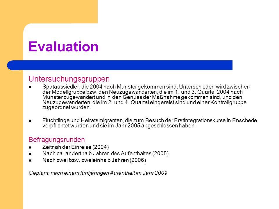 Evaluation Untersuchungsgruppen Befragungsrunden