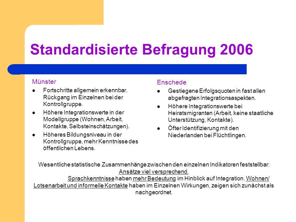 Standardisierte Befragung 2006