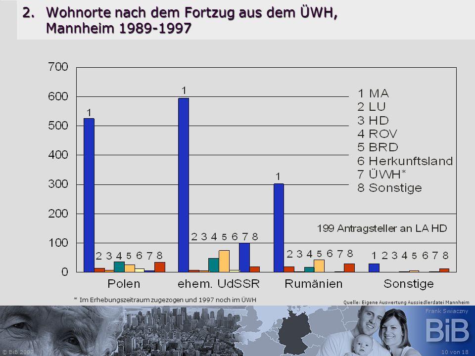 Wohnorte nach dem Fortzug aus dem ÜWH, Mannheim 1989-1997
