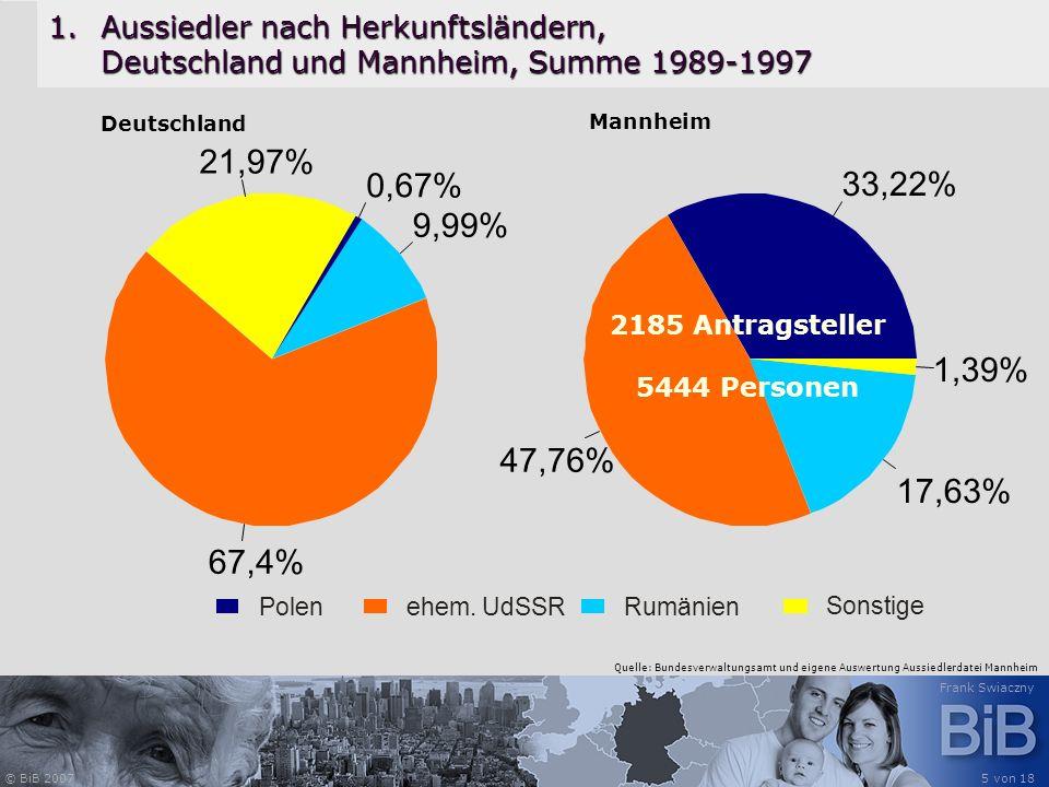 Aussiedler nach Herkunftsländern, Deutschland und Mannheim, Summe 1989-1997
