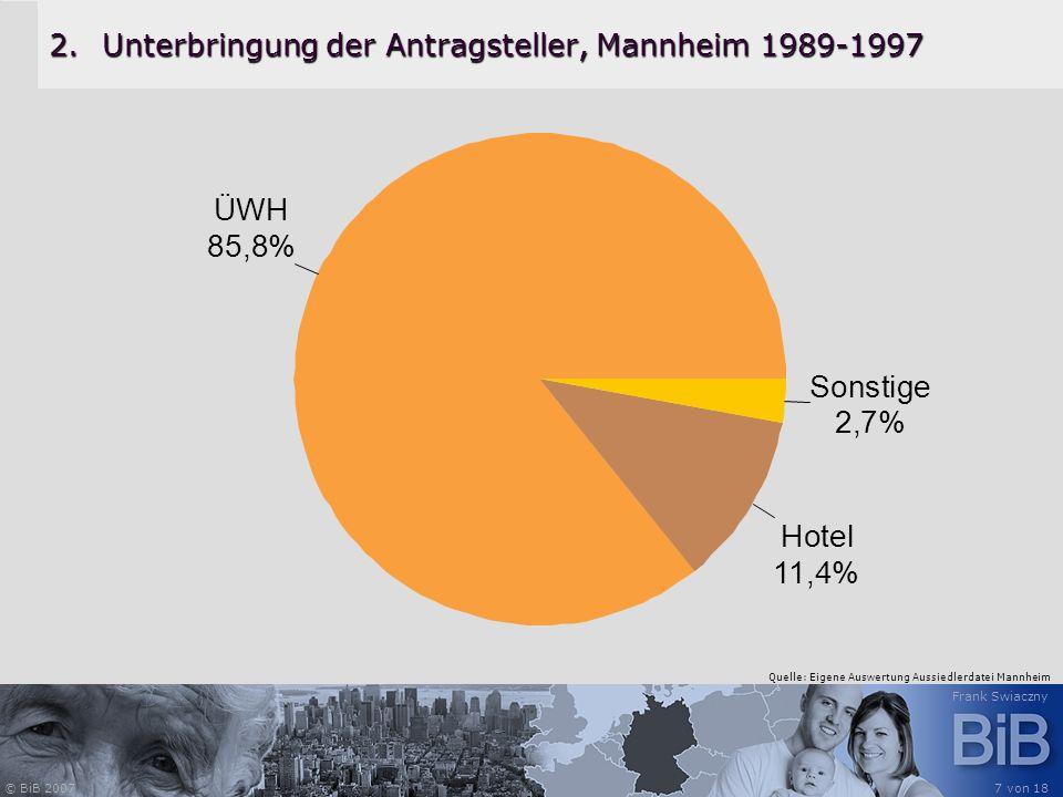 Unterbringung der Antragsteller, Mannheim 1989-1997