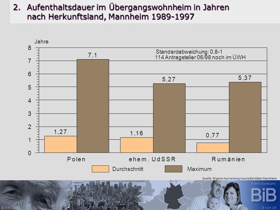 Aufenthaltsdauer im Übergangswohnheim in Jahren nach Herkunftsland, Mannheim 1989-1997