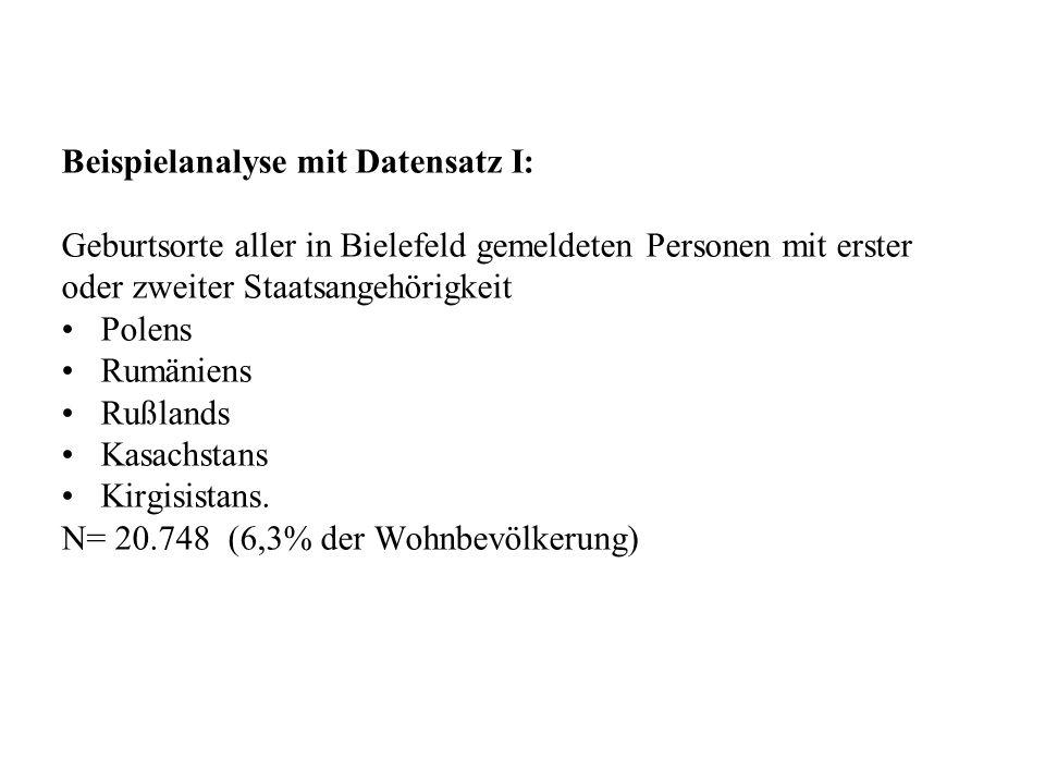 Beispielanalyse mit Datensatz I: