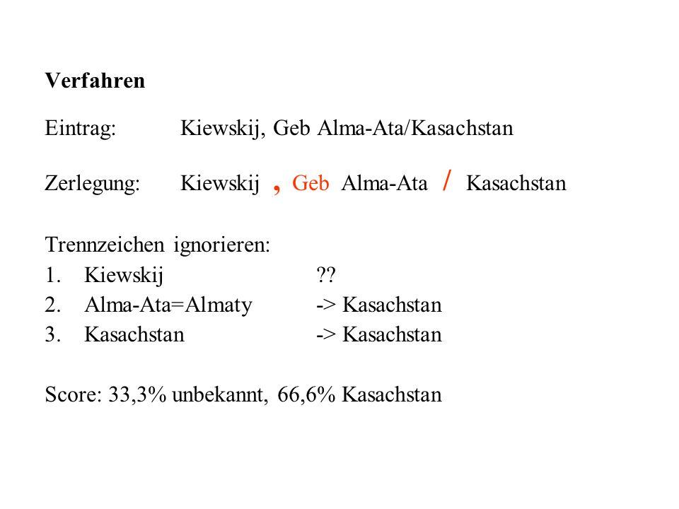 Verfahren Eintrag: Kiewskij, Geb Alma-Ata/Kasachstan. Zerlegung: Kiewskij , Geb Alma-Ata / Kasachstan.