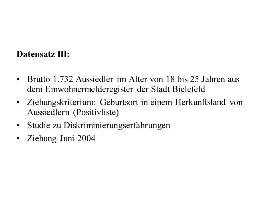 Datensatz III: Brutto 1.732 Aussiedler im Alter von 18 bis 25 Jahren aus dem Einwohnermelderegister der Stadt Bielefeld.