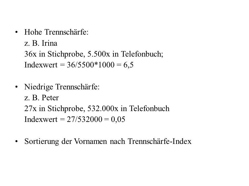 Hohe Trennschärfe: z. B. Irina. 36x in Stichprobe, 5.500x in Telefonbuch; Indexwert = 36/5500*1000 = 6,5.