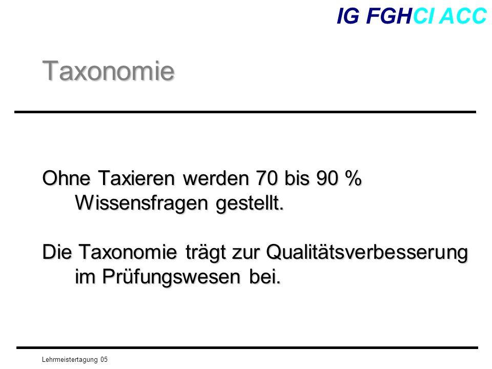 IG FGHCI ACC Taxonomie. Ohne Taxieren werden 70 bis 90 % Wissensfragen gestellt.