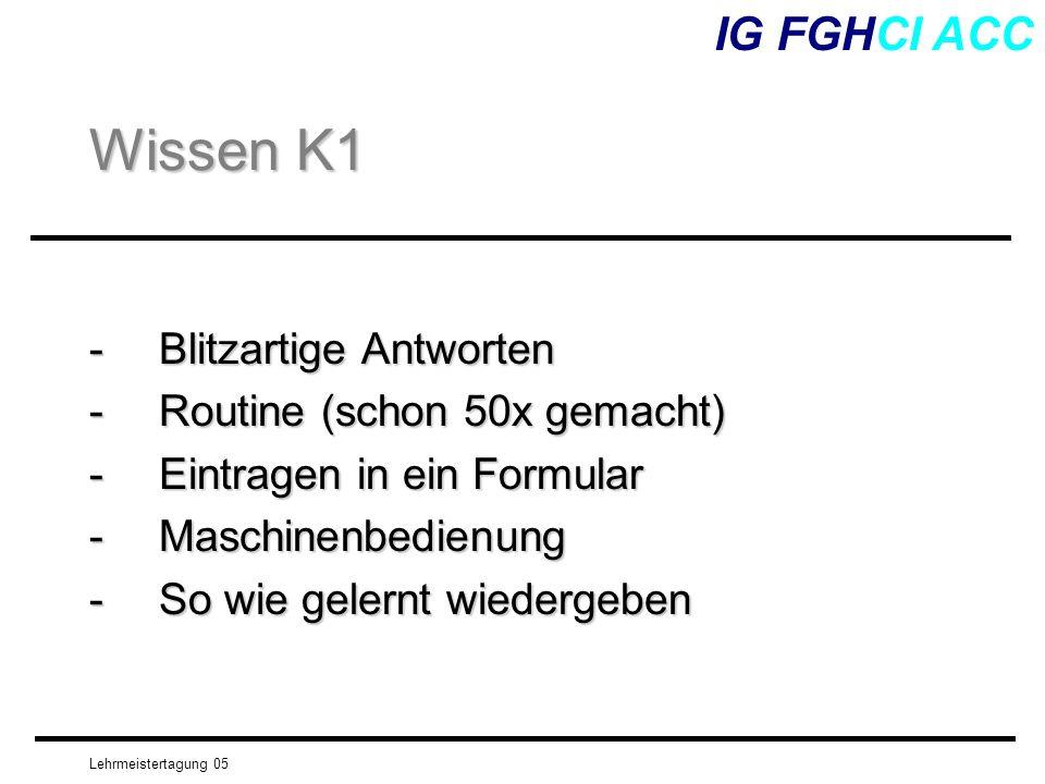 Wissen K1 IG FGHCI ACC - Blitzartige Antworten