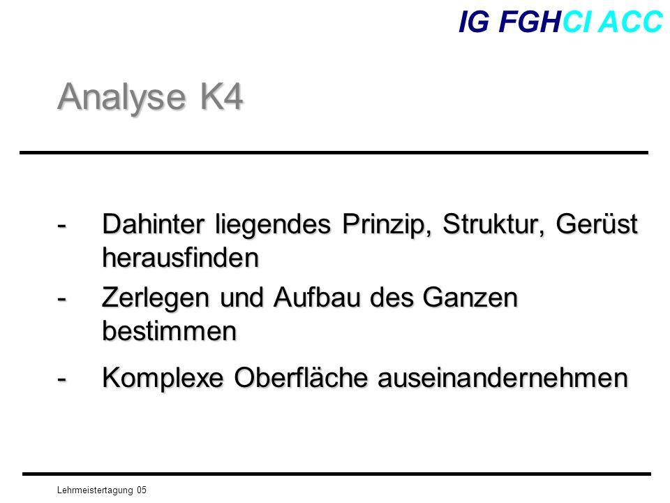 IG FGHCI ACC Analyse K4. - Dahinter liegendes Prinzip, Struktur, Gerüst herausfinden. - Zerlegen und Aufbau des Ganzen bestimmen.