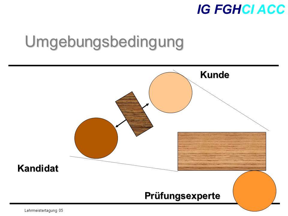 Umgebungsbedingung IG FGHCI ACC Kunde Kandidat Prüfungsexperte