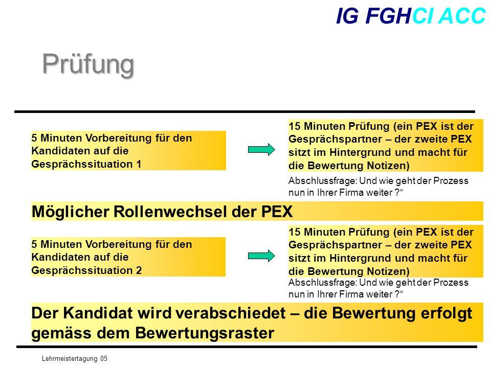 Prüfung IG FGHCI ACC Möglicher Rollenwechsel der PEX
